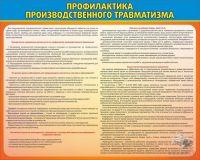 _производственного_травматизма_1